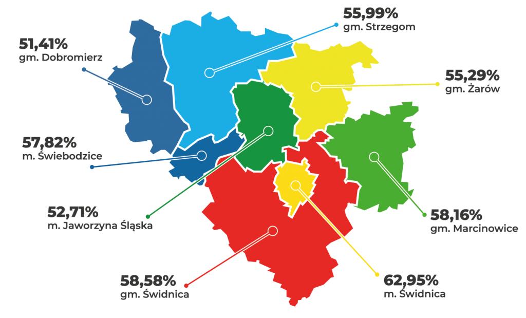 Koalicja w mieście, PiS w powiecie
