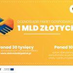 Pierwsze podsumowanie Dolnośląskiego Pakietu Gospodarczego
